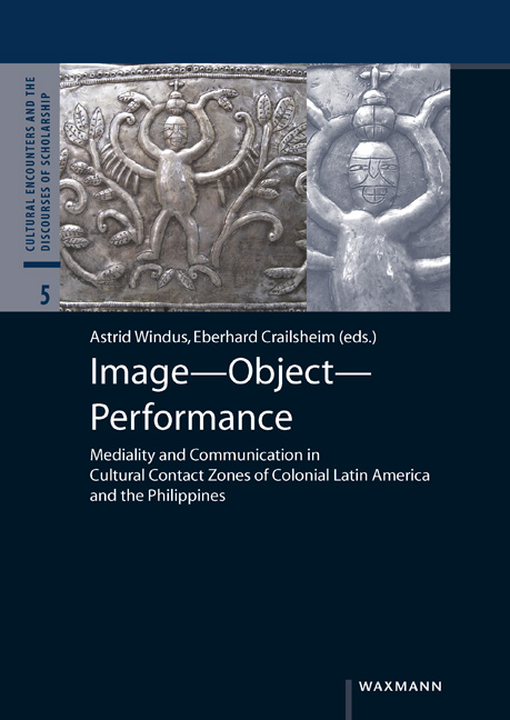 Image – Object – Performance