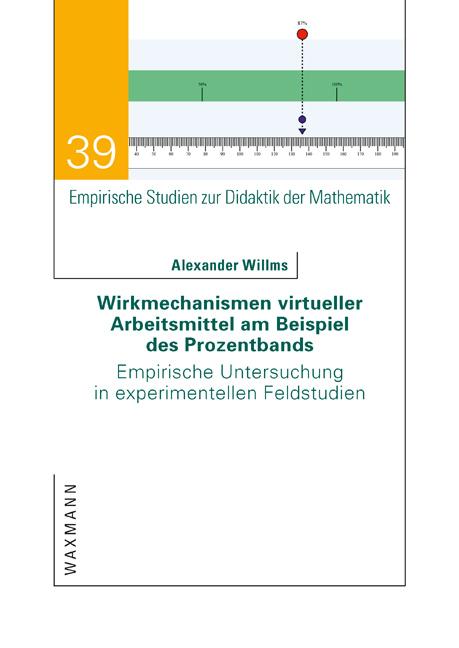 Wirkmechanismen virtueller Arbeitsmittel am Beispiel des Prozentbands